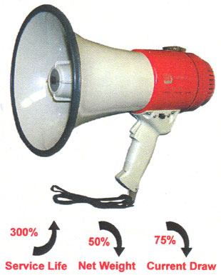 15 Watt Power Megaphone Megaphones with Built-In Pistol Grip Siren Whistle Police Safety Product