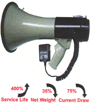 25 Watt Power Megaphone Megaphones with Hand Held Microphone annd Built-In Pistol Grip Siren Whistle Police Safety Product